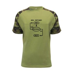 Sex diagram - Raglan Military
